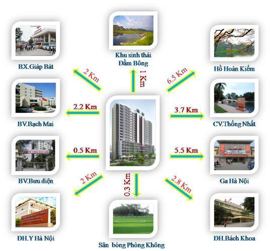 ket-noi-vung Chung cư ct36 dream home - kđt định công